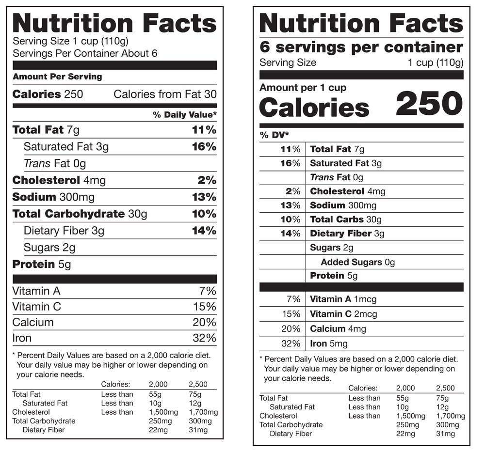Nutrition Facts Panel For Health Communications Iq Solutions